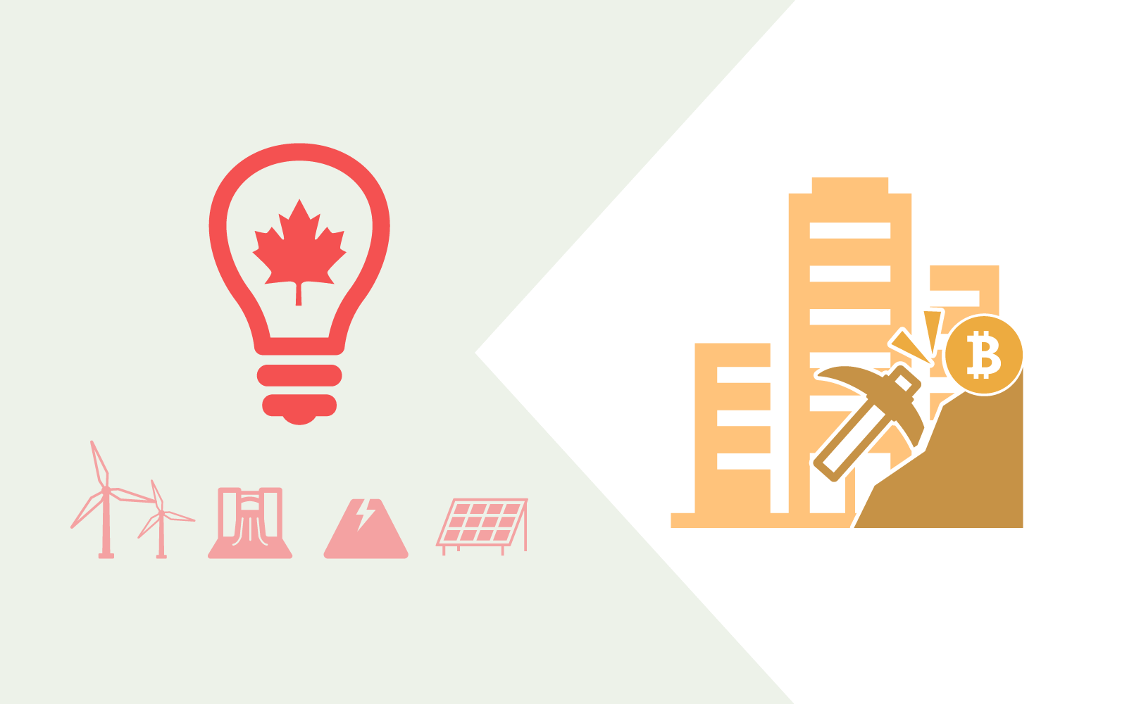 CANADA – NEW LAND FOR CRYPTOCURRENCY MINING COMPANIES